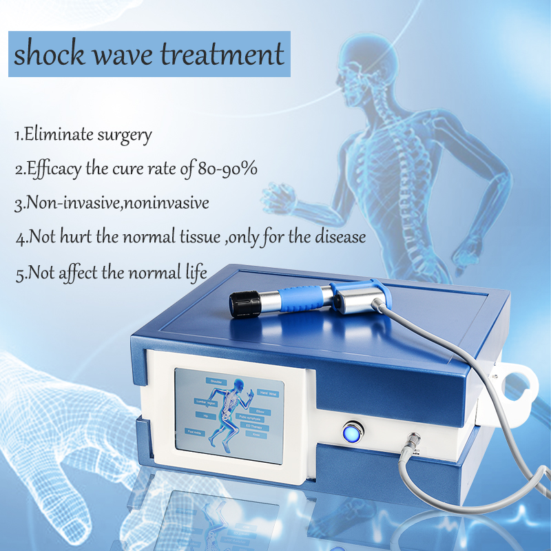 SW13 Portable Shockwave Therapy Machine For ED banner