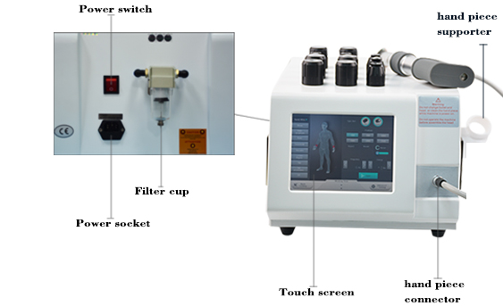 SW9S Low-Intensity Extracorporeal Shock Wave Therapy Machine